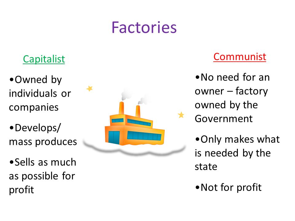 Factories Capitalist Owned by individuals or companies Develops/ mass produces Sells as much as possible for profit Communist No need for an owner – f