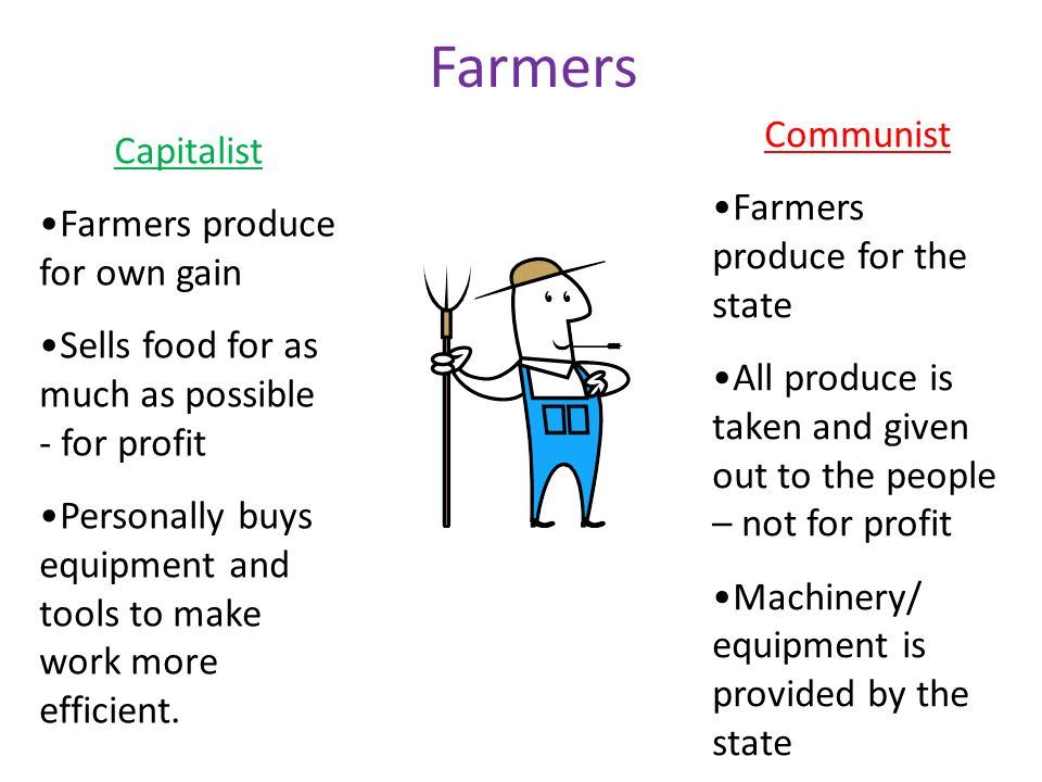 Farmers Communist Farmers produce for the state All produce is taken and given out to the people – not for profit Machinery/ equipment is provided by