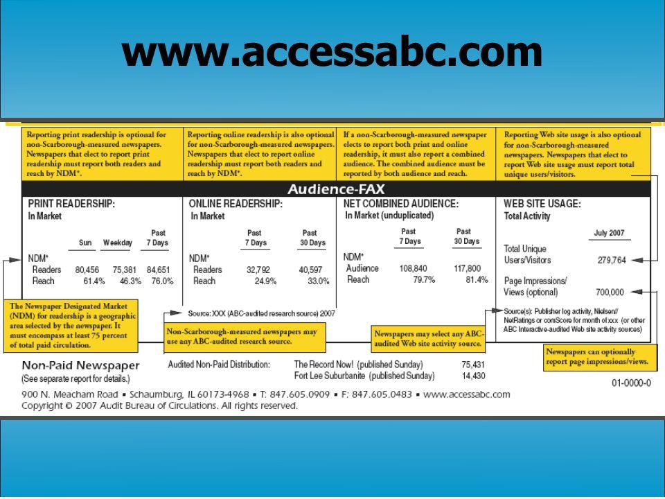 www.accessabc.com