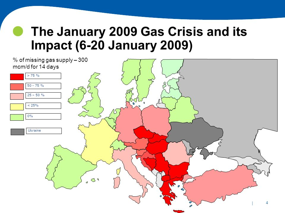 | 4 Unconventional Gas and EU Energy Policy, Michael Schuetz, 14/04/2011 | 4 The January 2009 Gas Crisis and its Impact (6-20 January 2009) > 75 % 50