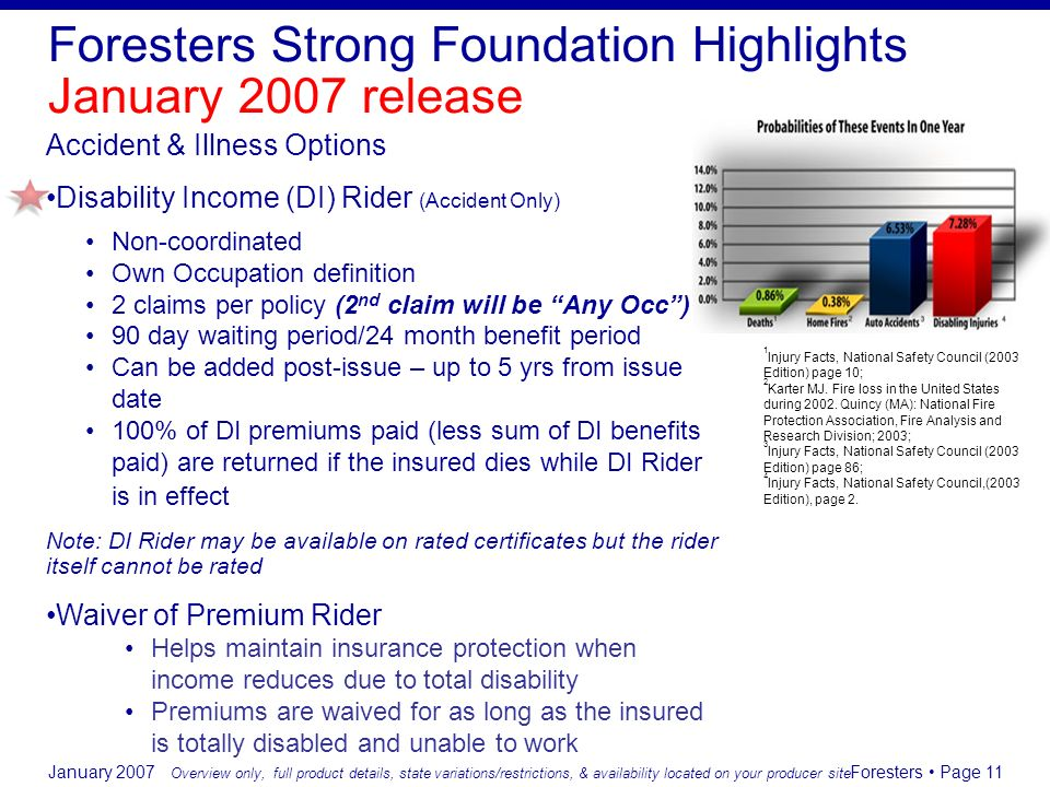 January 2007 Foresters Page 11 Accident & Illness Options Disability Income (DI) Rider (Accident Only) Non-coordinated Own Occupation definition 2 cla