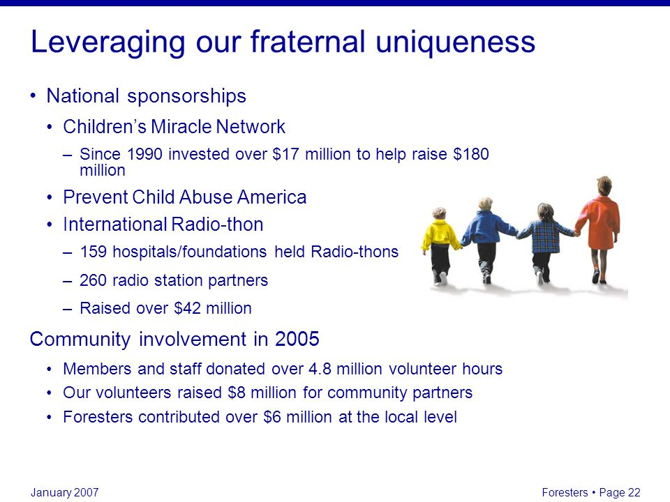 January 2007 Foresters Page 22 Leveraging our fraternal uniqueness National sponsorships Childrens Miracle Network –Since 1990 invested over $17 milli