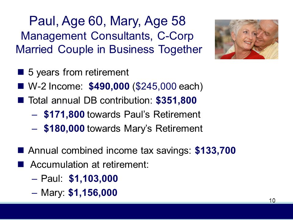 In (4/08) AXA Advisors, LLCFor presentation to financial professionals only 10 Paul, Age 60, Mary, Age 58 Management Consultants, C-Corp Married Couple in Business Together 5 years from retirement W-2 Income: $490,000 ($245,000 each) Total annual DB contribution: $351,800 – $171,800 towards Pauls Retirement – $180,000 towards Marys Retirement Annual combined income tax savings: $133,700 Accumulation at retirement: –Paul: $1,103,000 –Mary: $1,156,000