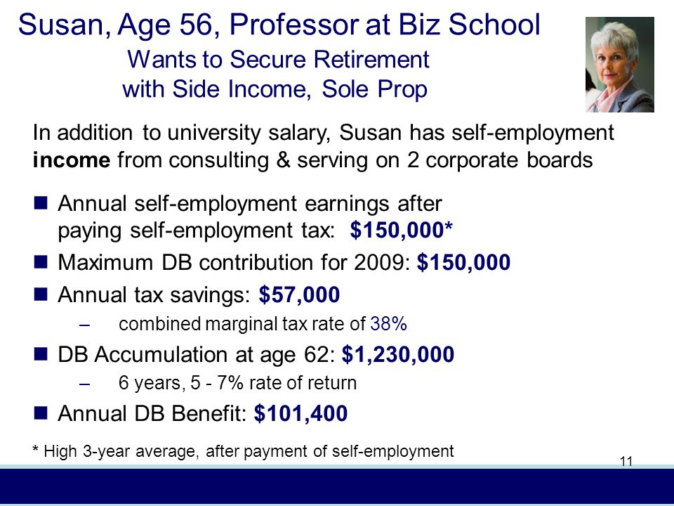 In-43793 (4/08) AXA Advisors, LLCFor presentation to financial professionals only 11 Susan, Age 56, Professor at Biz School Wants to Secure Retirement with Side Income, Sole Prop In addition to university salary, Susan has self-employment income from consulting & serving on 2 corporate boards Annual self-employment earnings after paying self-employment tax: $150,000* Maximum DB contribution for 2009: $150,000 Annual tax savings: $57,000 –combined marginal tax rate of 38% DB Accumulation at age 62: $1,230,000 –6 years, 5 - 7% rate of return Annual DB Benefit: $101,400 * High 3-year average, after payment of self-employment