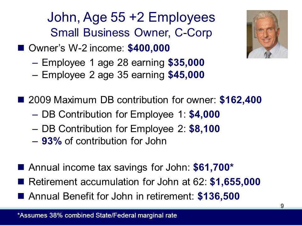 In (4/08) AXA Advisors, LLCFor presentation to financial professionals only 9 John, Age Employees Small Business Owner, C-Corp Owners W-2 income: $400,000 –Employee 1 age 28 earning $35,000 –Employee 2 age 35 earning $45, Maximum DB contribution for owner: $162,400 –DB Contribution for Employee 1: $4,000 –DB Contribution for Employee 2: $8,100 –93% of contribution for John Annual income tax savings for John: $61,700* Retirement accumulation for John at 62: $1,655,000 Annual Benefit for John in retirement: $136,500 *Assumes 38% combined State/Federal marginal rate