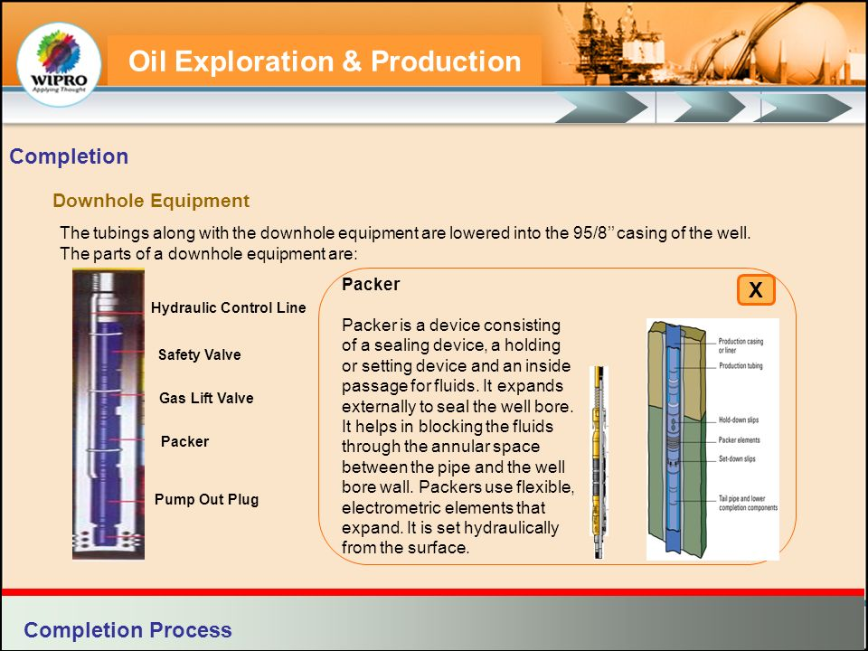 Oil Exploration & Production Downhole Equipment The tubings along with the downhole equipment are lowered into the 95/8 casing of the well. The parts