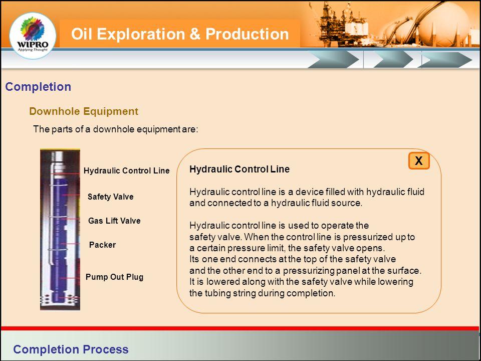 Oil Exploration & Production Downhole Equipment The parts of a downhole equipment are: Completion Hydraulic Control Line Hydraulic control line is a d