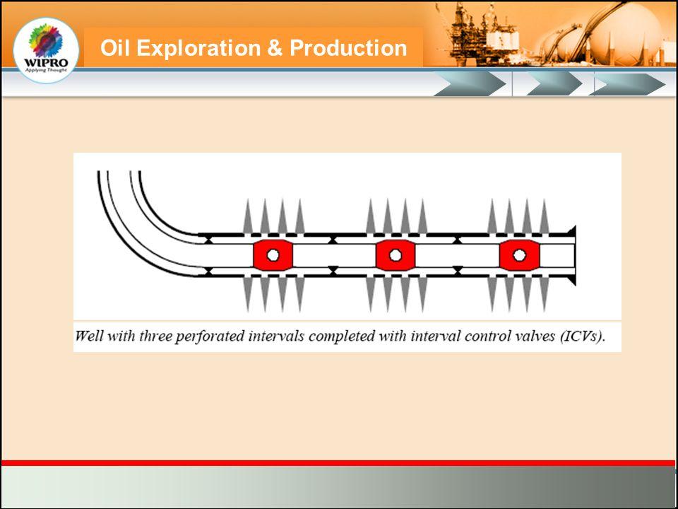 Oil Exploration & Production
