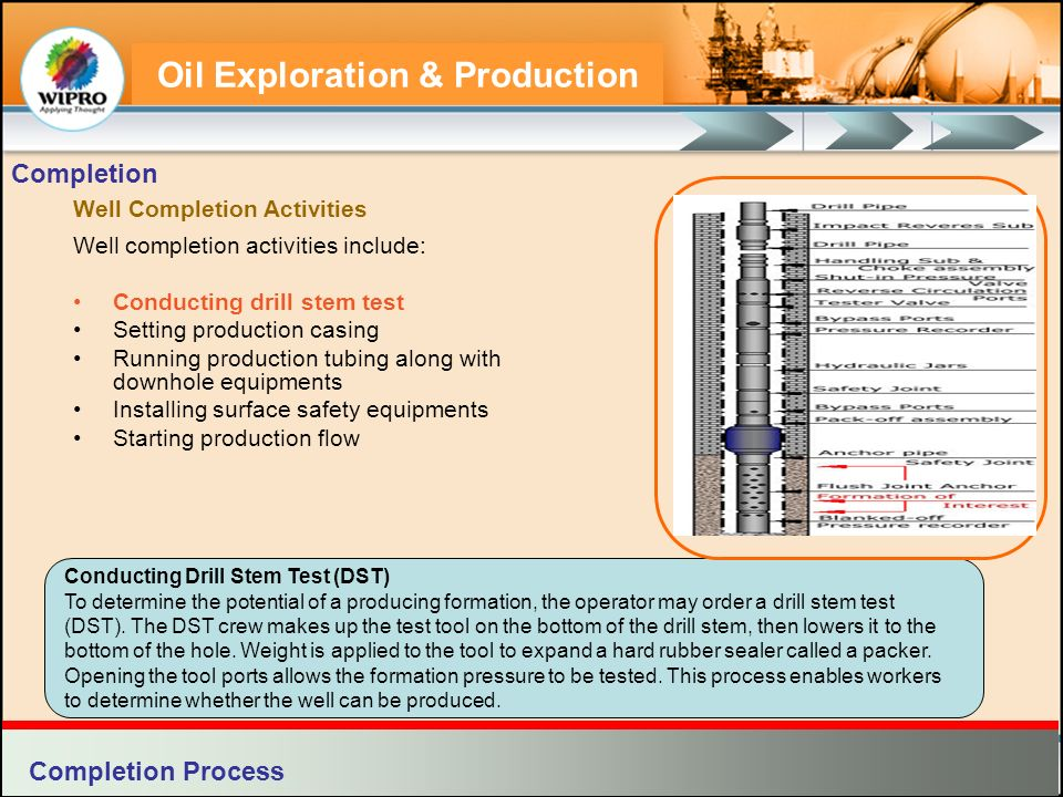 Oil Exploration & Production Well completion activities include: Conducting drill stem test Setting production casing & perforation Running production tubing along with downhole equipments Installing surface safety equipments Starting production flow Well Completion Activities Setting Production Casing Production casing is the final casing in a well.