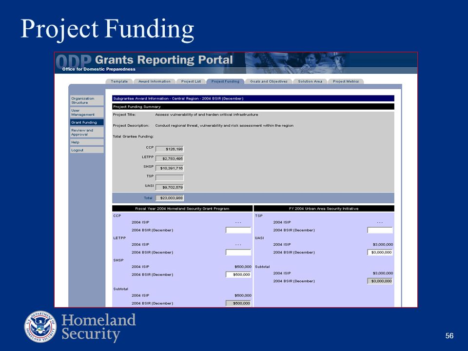 56 Project Funding