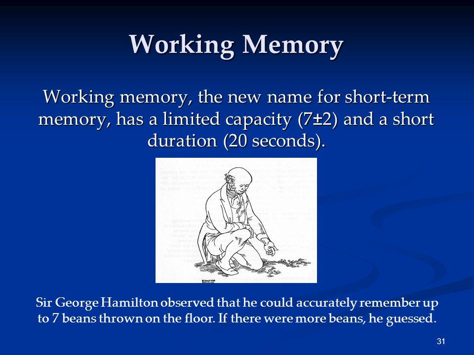 30 Working Memory Sensory Memory Working Memory Long-term Memory Encoding RetrievalEncoding Events Retrieval