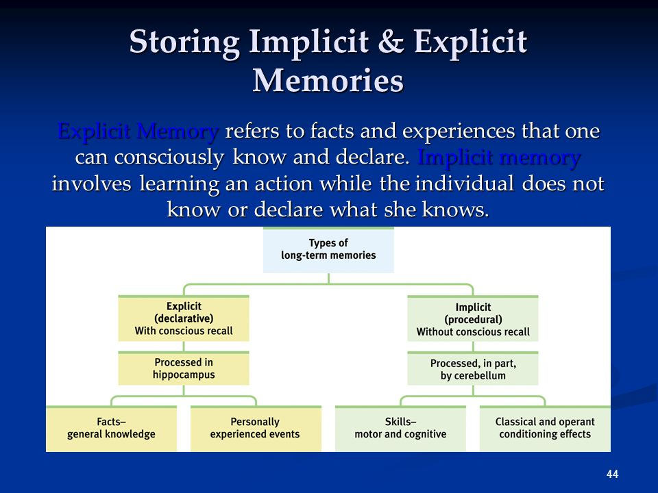 43 Stress Hormones & Memory Heightened emotions (stress-related or otherwise) make for stronger memories. Flashbulb memories are clear memories of emo