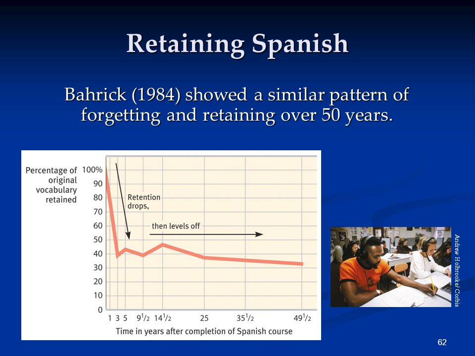 61 Storage Decay Poor durability of stored memories leads to their decay. Ebbinghaus showed this with his forgetting curve.