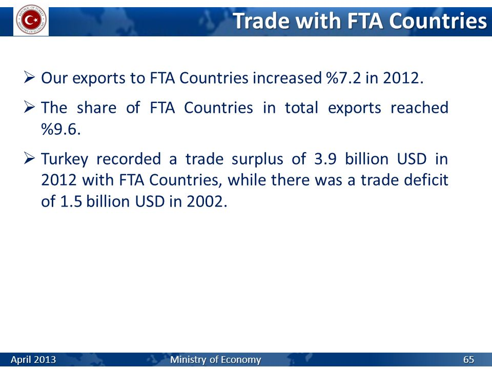 Our exports to FTA Countries increased %7.2 in 2012. The share of FTA Countries in total exports reached %9.6. Turkey recorded a trade surplus of 3.9