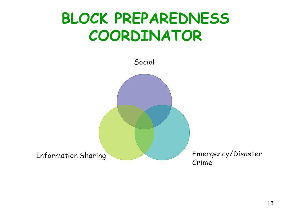 13 BLOCK PREPAREDNESS COORDINATOR Social Information Sharing Emergency/Disaster Crime