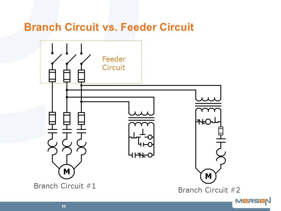19 Branch Circuit vs. Feeder Circuit Branch Circuit #1 Branch Circuit #2 Feeder Circuit
