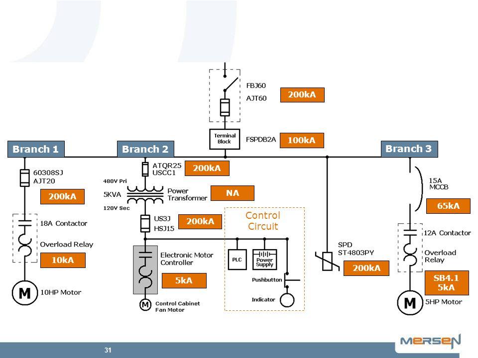 31 Branch 1Branch 2 Branch 3 SB4.1 5kA Control Circuit 10kA 200kA 5kA 200kA 65kA 100kA 200kA NA 200kA