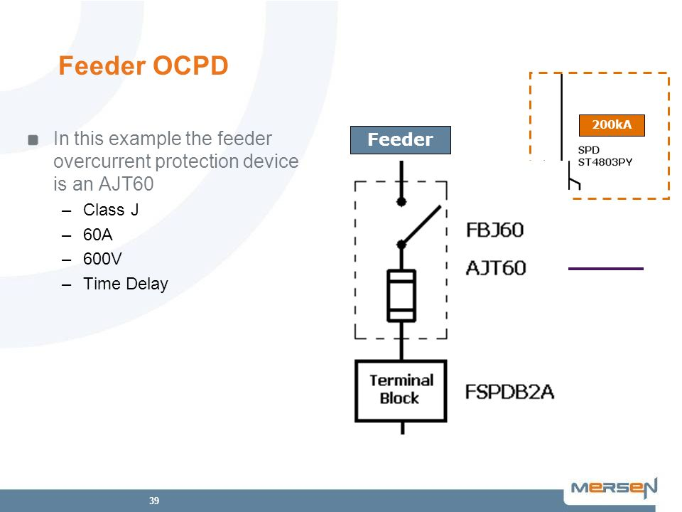 39 Feeder OCPD In this example the feeder overcurrent protection device is an AJT60 –Class J –60A –600V –Time Delay Feeder 100kA 200kA