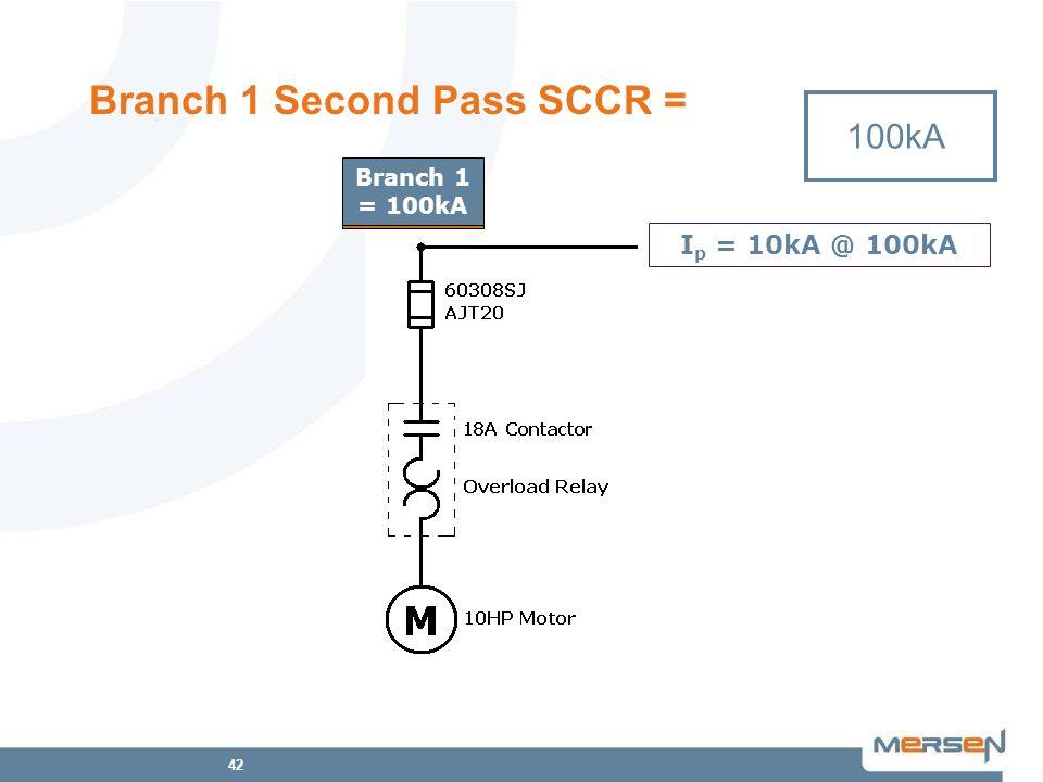 42 Branch 1 Second Pass SCCR = 10kA 200kA Branch 1 = 10kA I p = 10kA @ 100kA Branch 1 = 100kA 100kA