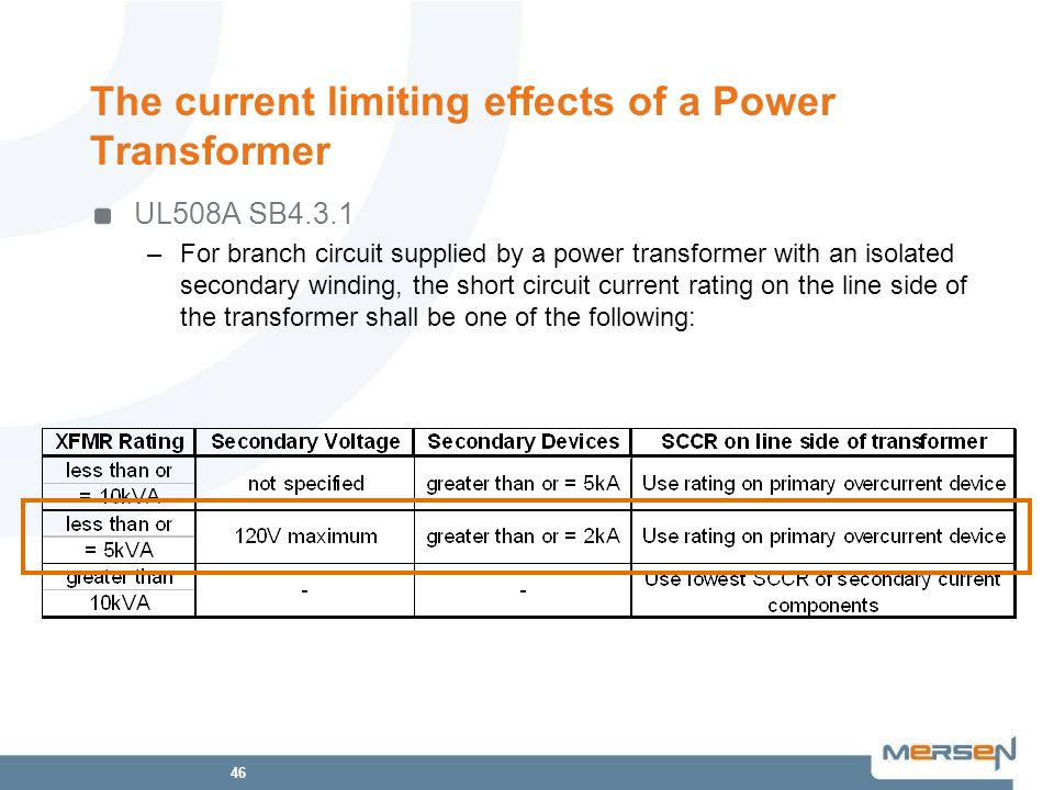 46 The current limiting effects of a Power Transformer UL508A SB4.3.1 –For branch circuit supplied by a power transformer with an isolated secondary w