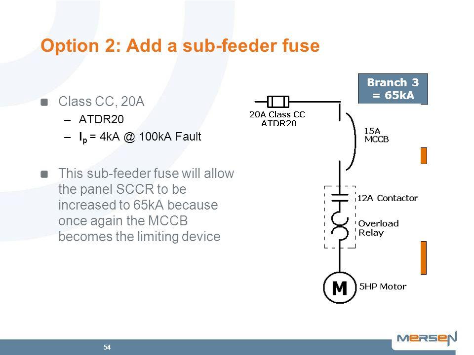 54 Option 2: Add a sub-feeder fuse SB4.1 5kA 65kA Branch 3 = 5kA Branch 3 = 65kA Class CC, 20A –ATDR20 –I p = 4kA @ 100kA Fault This sub-feeder fuse w