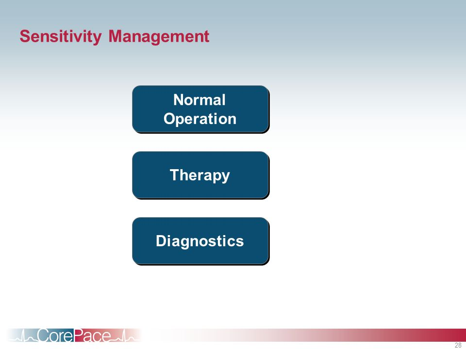 28 Sensitivity Management Normal Operation Therapy Diagnostics