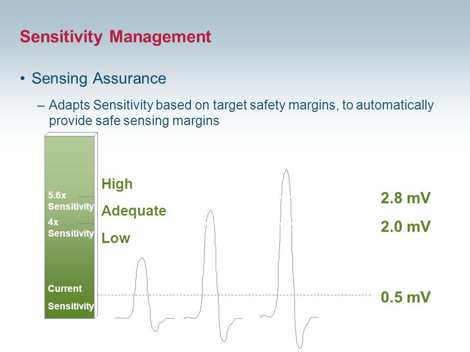 29 Sensitivity Management Sensing Assurance –Adapts Sensitivity based on target safety margins, to automatically provide safe sensing margins Adequate