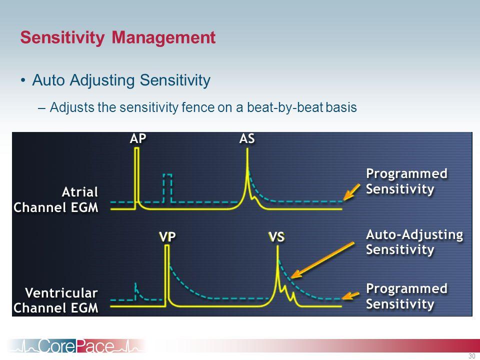 30 Sensitivity Management Auto Adjusting Sensitivity –Adjusts the sensitivity fence on a beat-by-beat basis