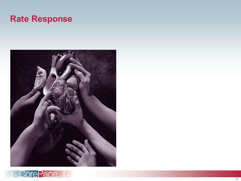 31 Rate Response