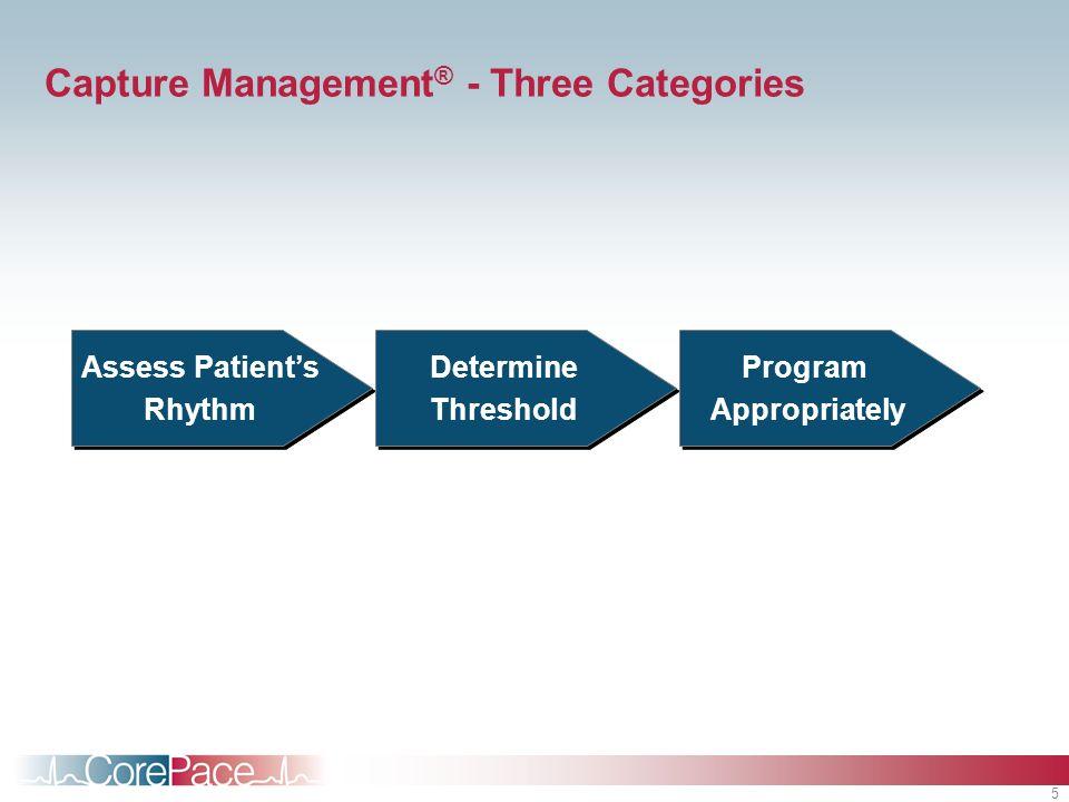 5 Capture Management ® - Three Categories Assess Patients Rhythm Assess Patients Rhythm Determine Threshold Determine Threshold Program Appropriately