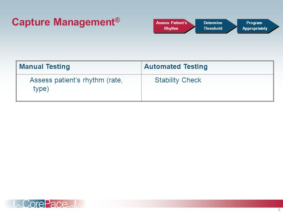 6 Capture Management ® Manual TestingAutomated Testing Assess patients rhythm (rate, type) Stability Check Assess Patients Rhythm Assess Patients Rhyt