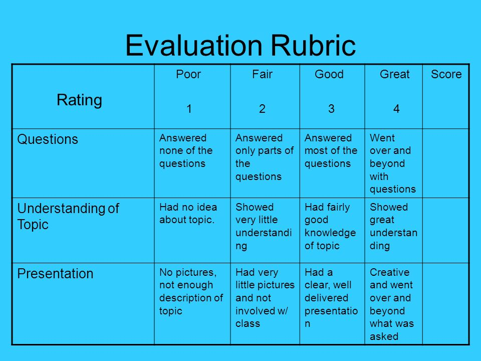 Evaluation Rubric Rating Poor 1 Fair 2 Good 3 Great 4 Score Questions Answered none of the questions Answered only parts of the questions Answered mos