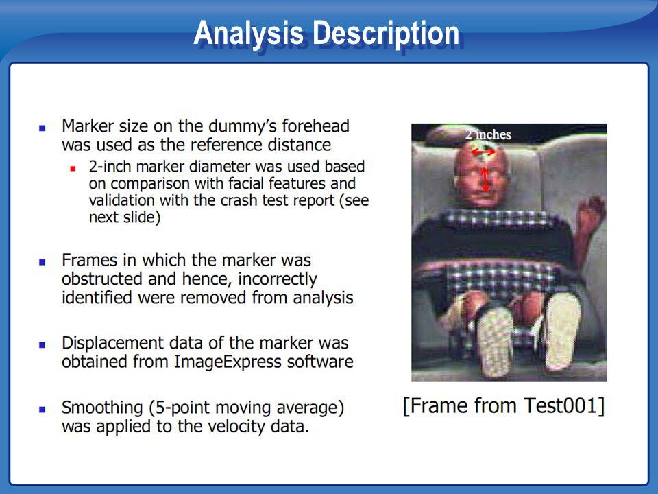 Analysis Description