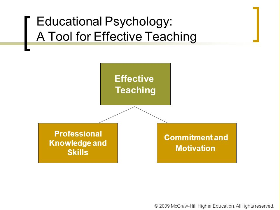 © 2009 McGraw-Hill Higher Education. All rights reserved. Educational Psychology: A Tool for Effective Teaching Effective Teaching Commitment and Moti