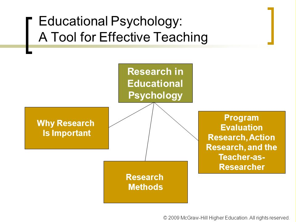 © 2009 McGraw-Hill Higher Education. All rights reserved. Educational Psychology: A Tool for Effective Teaching Research in Educational Psychology Why