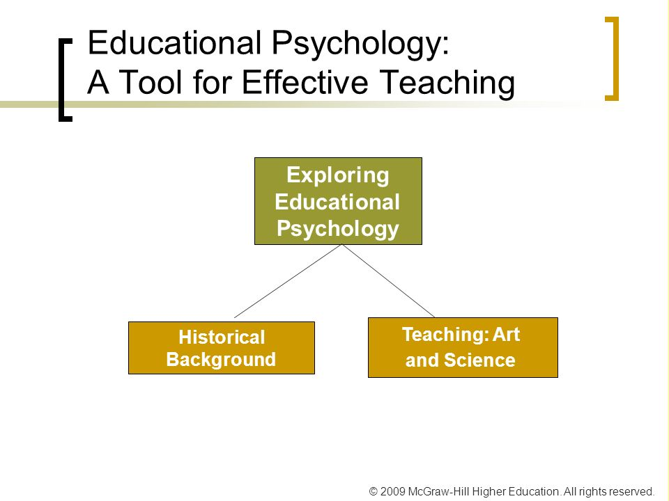 © 2009 McGraw-Hill Higher Education. All rights reserved. Educational Psychology: A Tool for Effective Teaching Exploring Educational Psychology Teach