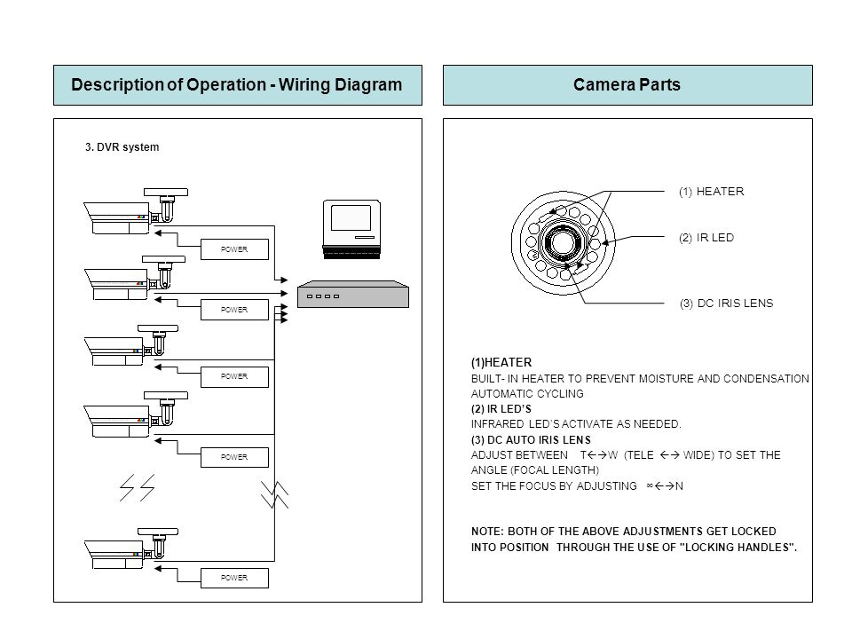 Description of Operation - Wiring Diagram 3.