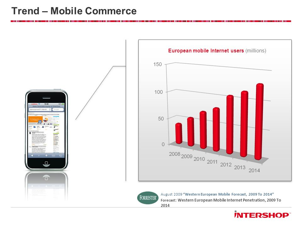 Trend – Mobile Commerce Forecast : Western European Mobile Internet Penetration, 2009 To 2014 August 2009 Western European Mobile Forecast, 2009 To 20