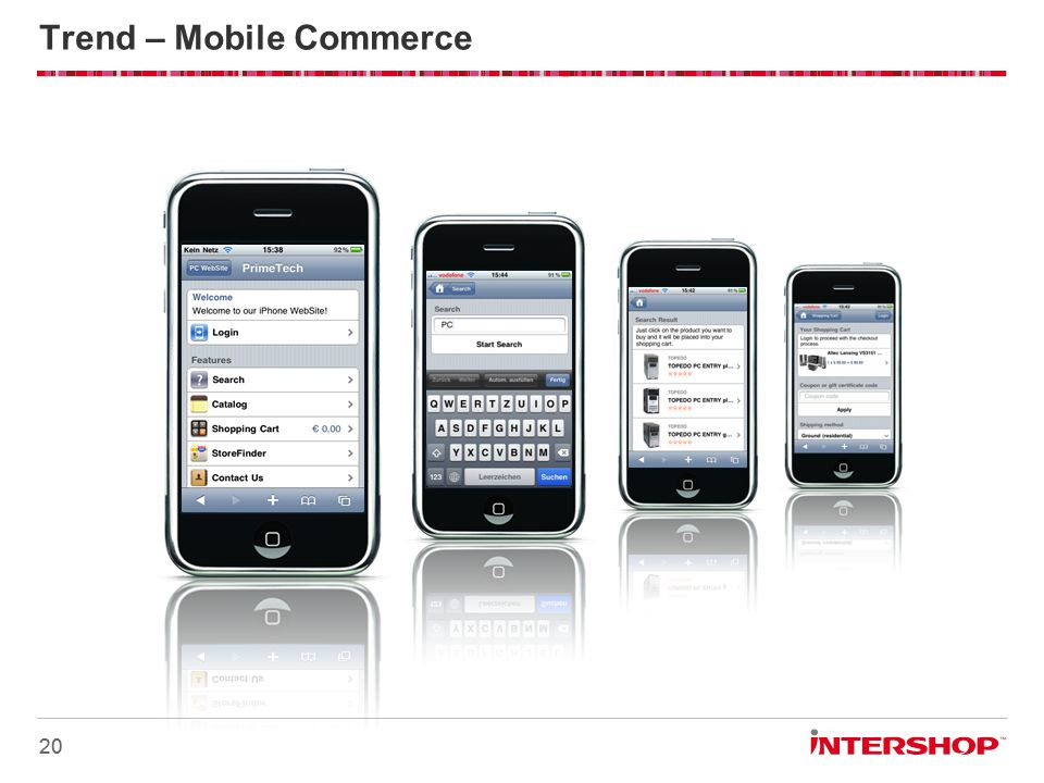 20 Trend – Mobile Commerce 20