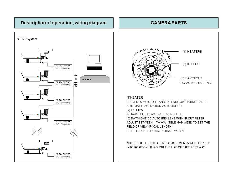 Description of operation, wiring diagram 3.