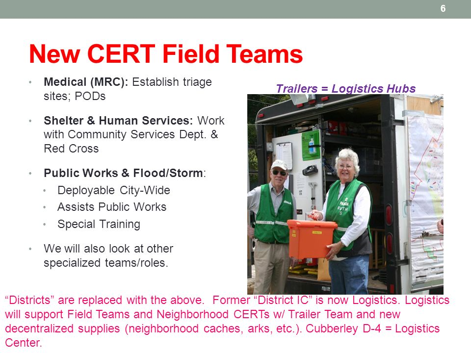 New CERT Field Teams Medical (MRC): Establish triage sites; PODs Shelter & Human Services: Work with Community Services Dept. & Red Cross Public Works