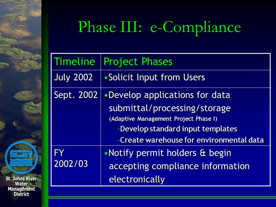Phase III: e-Compliance Timeline Project Phases July 2002 Solicit Input from UsersSolicit Input from Users Sept. 2002 Develop applications for dataDev