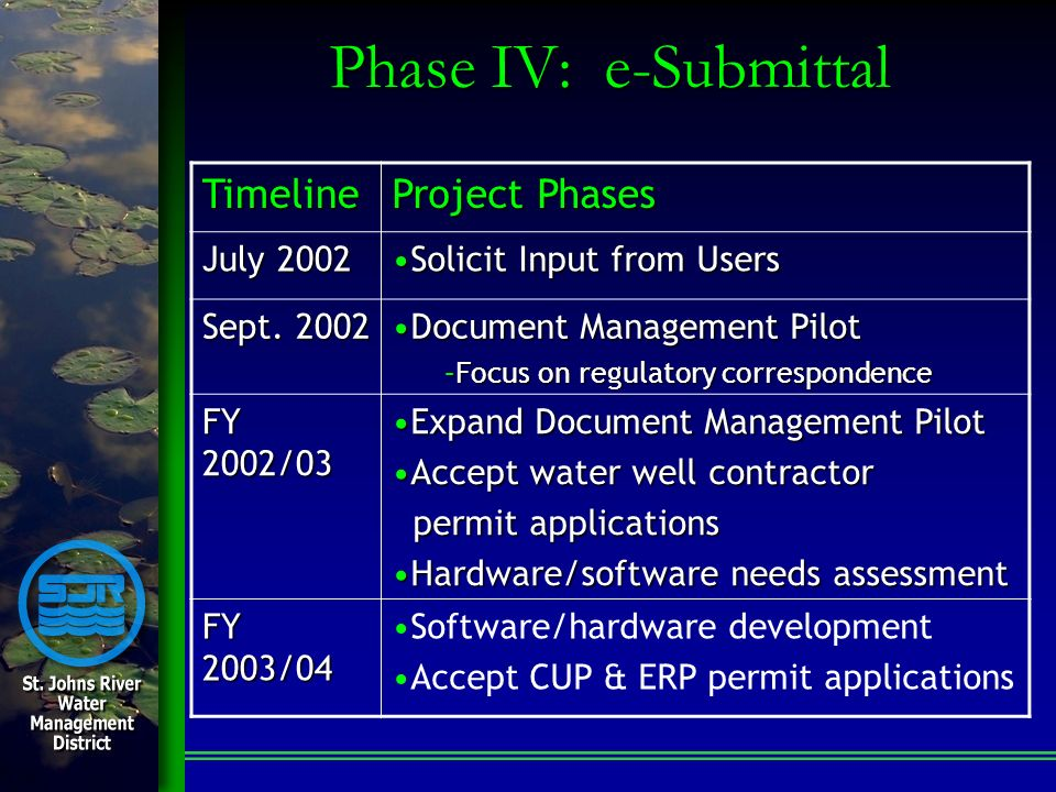 Phase IV: e-Submittal Timeline Project Phases July 2002 Solicit Input from UsersSolicit Input from Users Sept. 2002 Document Management PilotDocument