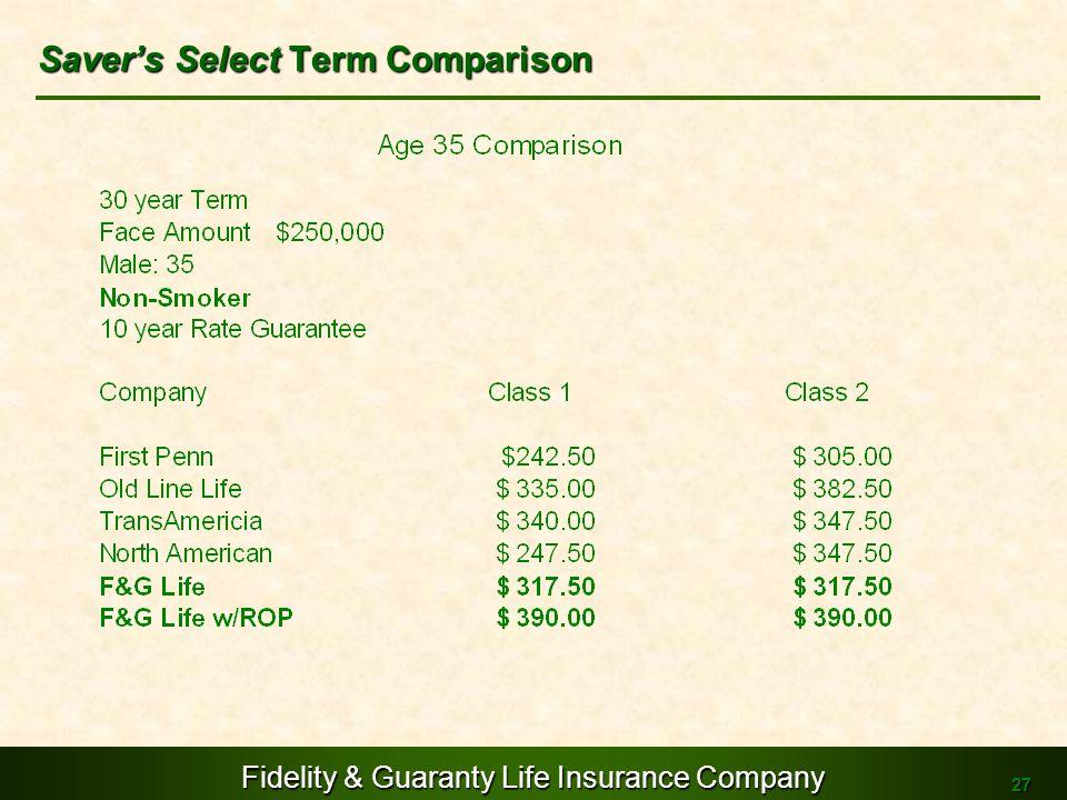 Fidelity & Guaranty Life Insurance Company 27 Savers Select Term Comparison