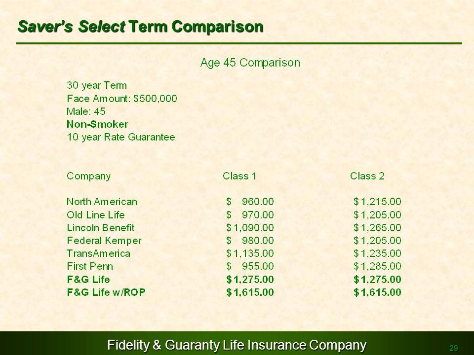 Fidelity & Guaranty Life Insurance Company 29 Savers Select Term Comparison
