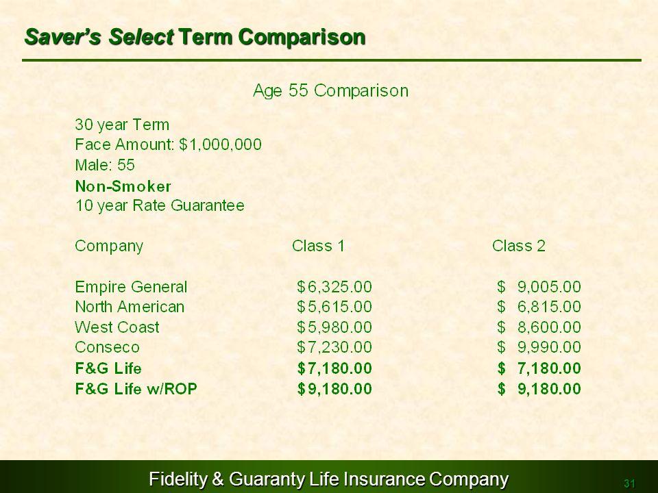 Fidelity & Guaranty Life Insurance Company 31 Savers Select Term Comparison