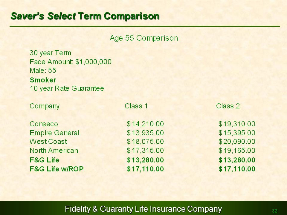 Fidelity & Guaranty Life Insurance Company 32 Savers Select Term Comparison