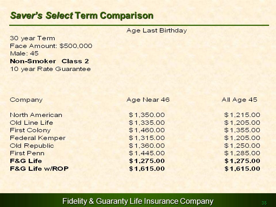 Fidelity & Guaranty Life Insurance Company 35 Savers Select Term Comparison