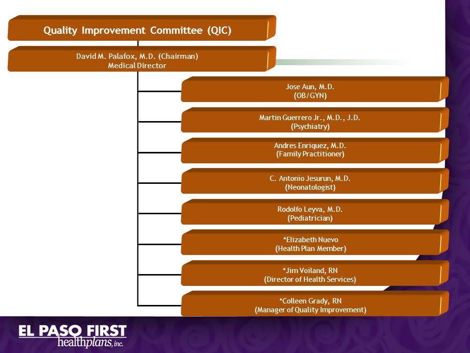 Quality Improvement Committee (QIC) David M. Palafox, M.D. (Chairman) Medical Director Jose Aun, M.D. (OB/GYN) Andres Enriquez, M.D. (Family Practitio
