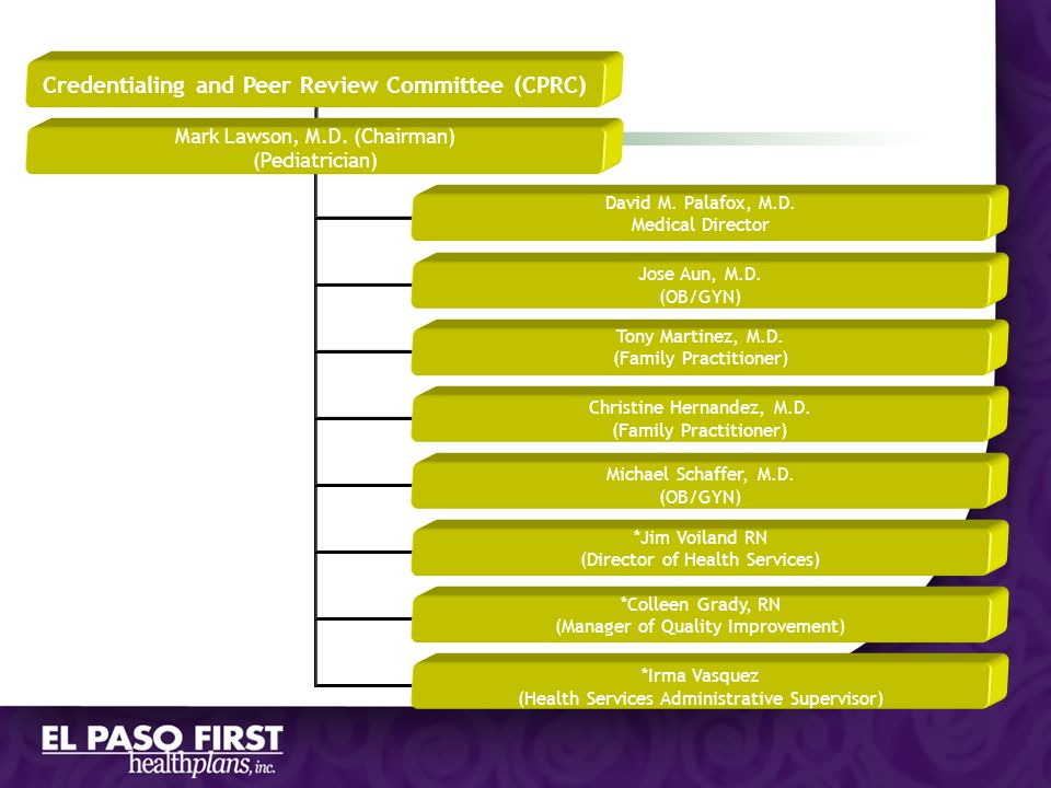 Credentialing and Peer Review Committee (CPRC) Mark Lawson, M.D. (Chairman) (Pediatrician) David M. Palafox, M.D. Medical Director Jose Aun, M.D. (OB/